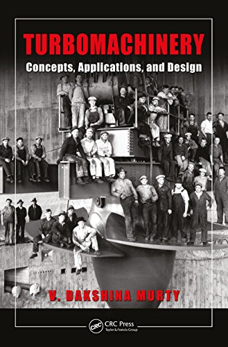 Turbomachinery: Concepts, Applications, and Design (English Edition)