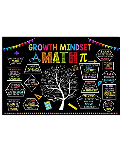 Debra Benn Teacher Growth Mindset Math Poster, Poster Unframed Décor 24x36in, Classroom Poster, Classroom Expectations Poster, Elementary School Posters For Classroom