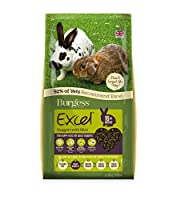 Prevents selective feeding Contains a natural prebiotic for digestive health Fortified with vitamins and minerals for healthy eyes, skin and coat WIith mint for extra tastiness Natural antioxidants to support the immune system