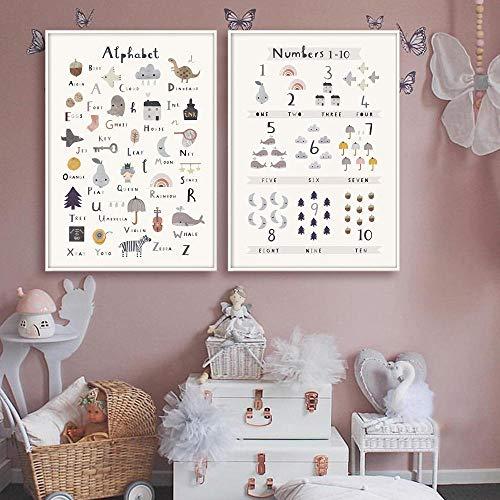 Carteles artísticos de pared con número de alfabeto, lienzo de guardería, pintura impresa, póster educativo Montessori, cuadros de pared nórdicos, decoración de habitación de niños