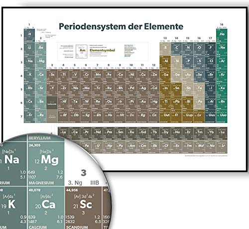 Periodensystem Poster  Periodensystem der Elemente  Chemie System als DIN A3-Poster (Light)