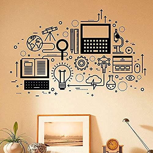 89x57cm Cocina Post Arte Tecnología informática Ciencia Educación Escuela Aula Calcomanía Moda Etiqueta de la pared creativa