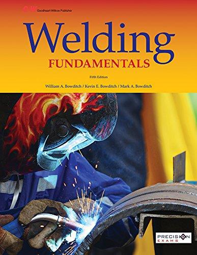 Welding Fundamentals