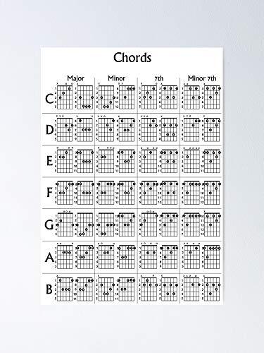 AZSTEEL Póster de acordes de guitarra, color blanco