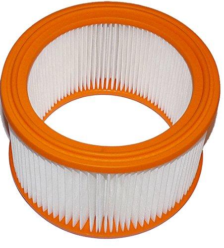 Lamellenfilter R 640 für Festool 488461, SR 151 E, Festool SR 151 LE-AS, SR 152 LE-AS, Hako VC 380 W, Makita 443, Nilfisk - Alto 29747, SQ 450-11, Nilfisk - Alto SQ 450-21, 450-31, Nilfisk - Alto SQ 490-31, Renfert Vortex Compact 2 L, EC, PES Filter, Absolutfilter