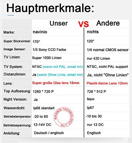 Kalakus170–Umkehrbare-Fahrzeug-spezifische-Griffleiste-Kamera-Integriert-in-Koffergriff-Rueckansicht-Rueckfahrkamera-fuer-Ford-MondeoFiestaS-MaxFocus-2C-3C-Range-RoverFreelander-2-2010-2013