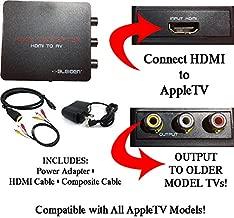 HDMI to 3RCA Composite AV Converter for AppleTV