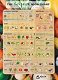 Gaia Shop - The VEGAN Food Chart - All Nutrient Rich Foods