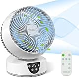 YISSVIC Air Circulator Fan 8 Inches Oscillating Circulator Fan with 3 Speeds, 4 Wind Modes and 9 Hours Timer Table Fan for Bedroom, Home, Office