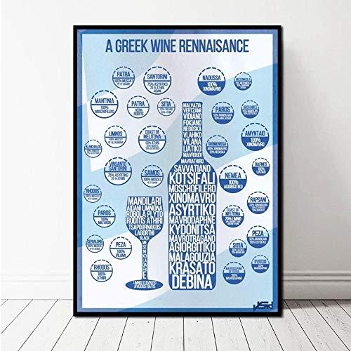 kldfig Griekse wijn rennaisance Art canvas schilderij print en poster muurschildering voor woonkamer en wooncultuur - 50x70cm niet ingelijst