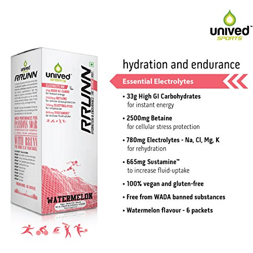 Unived Rrunn During Isotonic Electrolyte Sports Drink Mix W