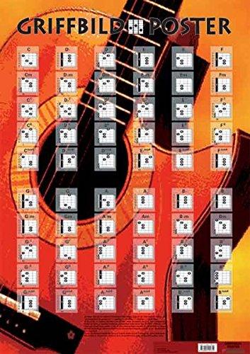 Griffbild Poster für Gitarre: Die wichtigsten Grundakkorde in allen Tonarten!
