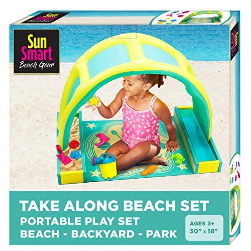 SwimSchool SunSmart Kiddie
