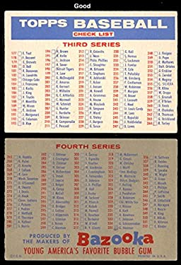 1957 Topps Regular (Baseball) card#408c-b checklist 3/4 Bazooka back of the - Undefined - Grade Good