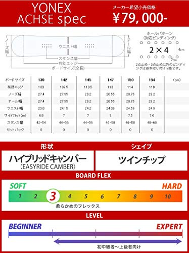 19-20YONEX/ヨネックスACHSEアクセメンズレディースグラトリ板スノーボード2020154