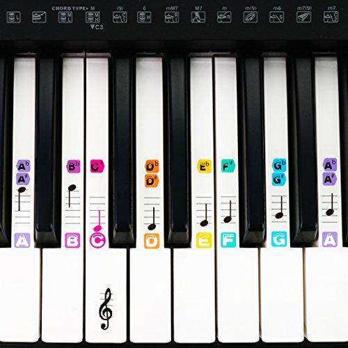BETENSE Klavier Aufkleber für 49 / 61 / 76 / 88 Tasten, Transparent und abnehmbar Aufkleber für Kinder und Anfänger, mit praktischer Anleitung