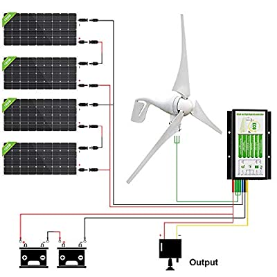 ECO-WORTHY 1200 Watts Solar Wind Turbine Generator Power Kit: 1pc 400 Watt Wind Turbine + 4pcs 195W Mono Solar Panels + 1pc Solar Wind Hybrid Controller