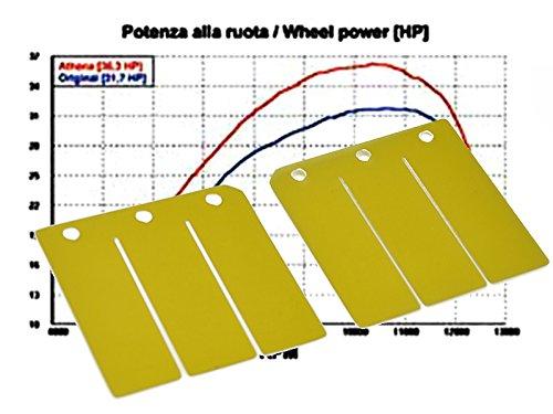 Ersatzteil für/kompatibel mit Yamaha DT 125 R/RE/X Tuning Stage 2 Membrane
