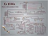 Bibel-Poster komplett Stammbaum von Adan und Eva bis Jesus