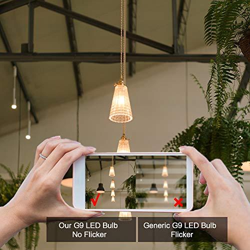 Bombubilla Bombillas LED