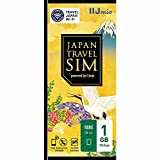 IIJ Japan Travel SIM Small (nano SIM/データ量:1GB/利用可能期間:30days) IM-B224