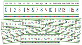 Scholastic Teacher's Friend Numbers 0–100! Mini Bulletin Board (TF8060)