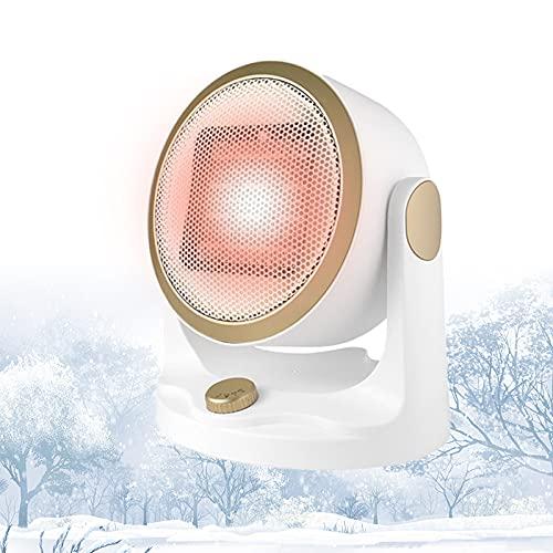calefactor aire baño fabricante YCRD