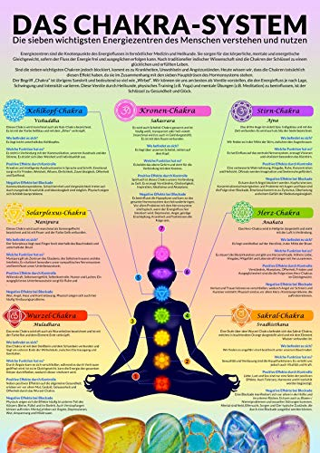 Chakren System, Chakra Poster lamminiert A4, Übersichtstabelle über die Chakren und Ihre Bedeutung, Ideale Ergänzung zum Chakra Buch