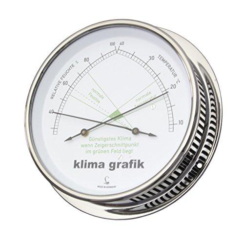 LUFFT Klimamesser - Haar-Hygrometer synthetic kombiniert mit Bimetall Thermometer - Ø 150 mm