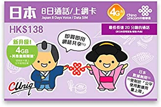 China Unicom Japan 8 days Unlimited Data SIM Prepaid Card