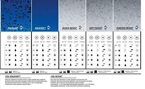uhlsport Torwarthandschuhe Next Level-Supersoft-In den Größen 6-11 Innenhand Keeper-Handschuhe entwickelt mit Profis-Optimaler Halt und Grip, langlebig-Marine/Fluo rot, 7 - 6