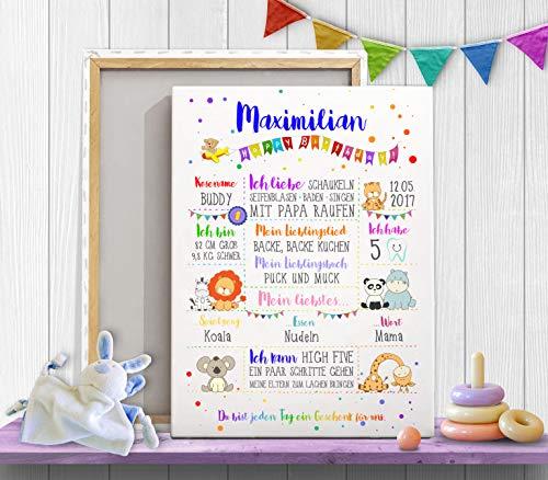 Meilensteintafel Babys 1. Lebensjahr, Geschenk zum ersten Geburtstag, individuell, Papier & Leinwand