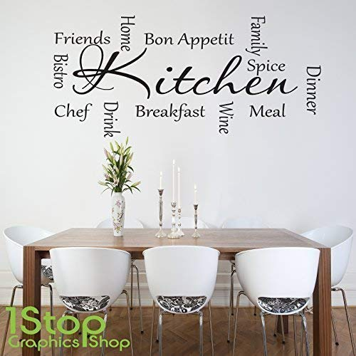 Wall Art For Kitchen - wall decor diy