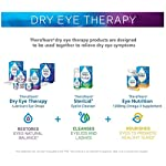 Theratears dry eye therapy lubricant eye drops 6 theratears dry eye therapy- lubricant eye drops- preservative free provides immediate, long lasting relief of dry eye symptoms restores eyes natural balance unique hypotonic and electrolyte balanced formula replicates healthy tears