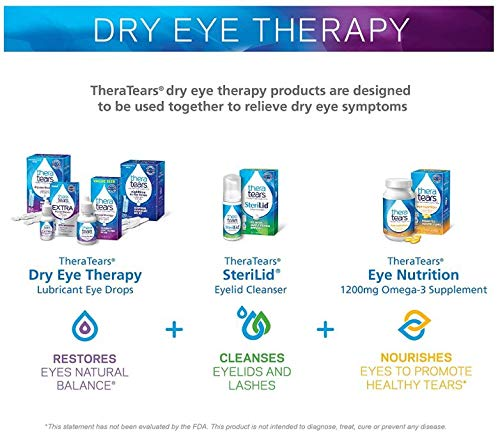 Theratears dry eye therapy lubricant eye drops 2 theratears dry eye therapy- lubricant eye drops- preservative free provides immediate, long lasting relief of dry eye symptoms restores eyes natural balance unique hypotonic and electrolyte balanced formula replicates healthy tears