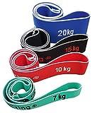 Sveltus - Set de 4 Bandas elásticas «Elasti'ring», Mixto, para Adulto, Multicolor