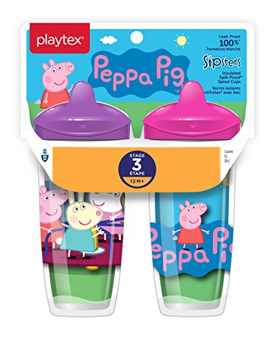 Best Cups for Toddlers Spill Proofs
