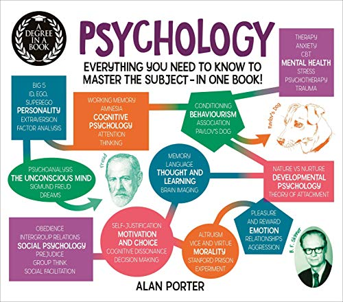 Compare Textbook Prices for A Degree in a Book: Psychology: Everything You Need to Know to Master the Subject ... In One Book! Degree in a Book, 1 Illustrated Edition ISBN 9781788883368 by Porter, Alan