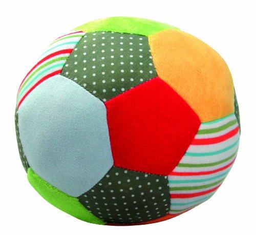 Latitude Le ballon