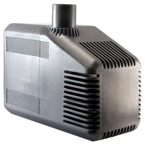Rio 32HF HyperFlow Water Pump - 1920 GPH