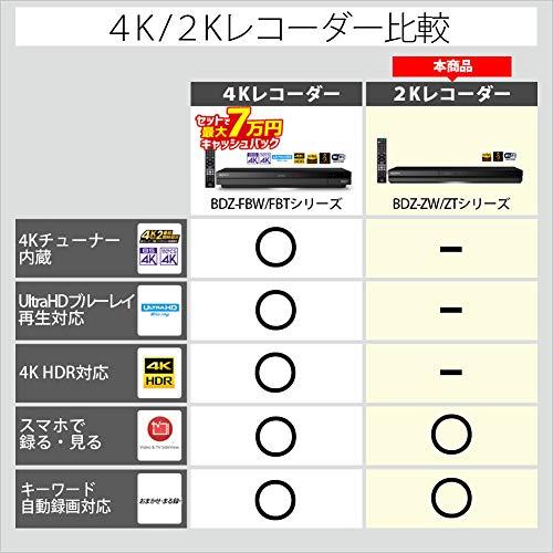 ソニー1TB2チューナーブルーレイレコーダーBDZ-ZW1700長時間録画/W録画対応