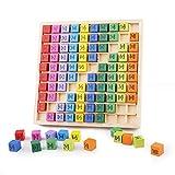 Mitening Tabla de Multiplicación, Juego Tablas de Multiplicar, Tablas Multiplicar, Juguete Educativo de Matemáticas, 10x10 ábaco de Madera Matemáticas Educativos Juguetes para Niños Juguetes
