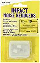 impact noise reducers