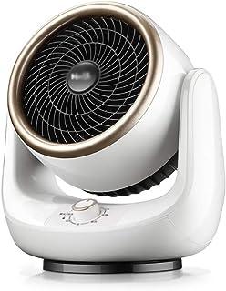 CPPI-1 CXLO Calefactor cerámico, protección sobrecalentamiento,Mudo,3 velocidades Ajustables 38/1000 / 2000W,Sincronización Inteligente