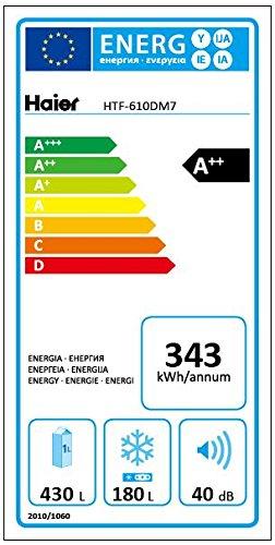 Haier HTF-610DM7 Cube Serie Kühl-Gefrier-Kombination / Multi Door / A++ / 190 cm / 343 kWh/Jahr / 430 L Kühlteil / 180 L Gefrierteil / ABT / Humidity Zone / Dry Zone / Switch Zone / Total No Frost