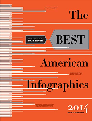 The Best American Infographics 2014 (The Best American Series ®)