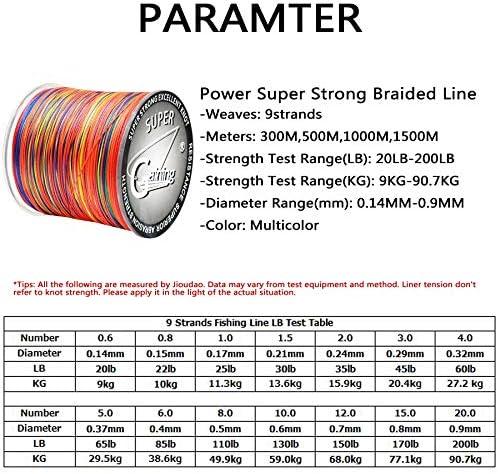 BMYONG 9 Strands 300m 500m 1000m 1500m Alambre de Tren S/úper Multicolor PE L/ínea de Pesca Trenzada Fuerte Fuerza L/ínea de Pescado 20lb-200lb Color : X9 1000M Multi, Line Number : 0.6 0.14mm 20lb