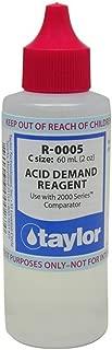 acid demand reagent
