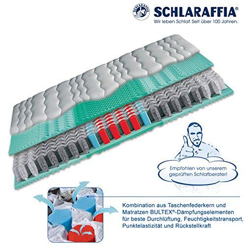 Schlaraffia Viva Plus Aqua Taschenfederkern Plus Matratze 90x210 H1
