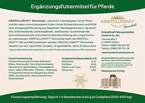 Kristallkraft Bronchiale • 5,5-kg-Sack Atemwegskur für Pferde